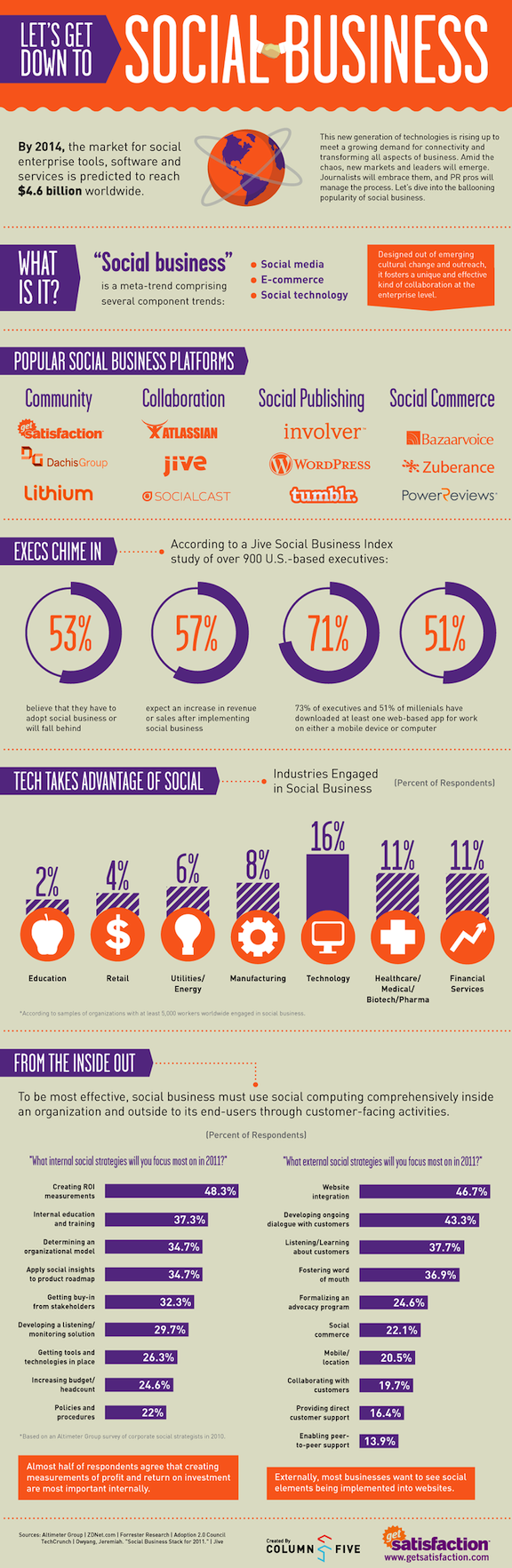 social-business-infographic-large-b.png